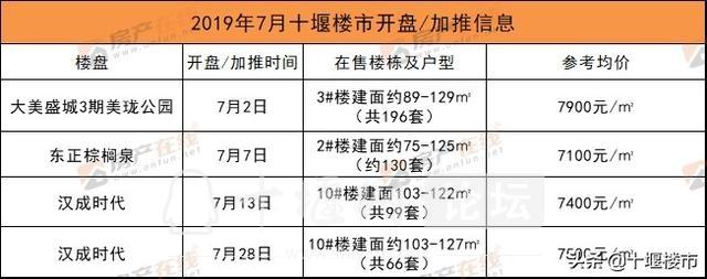 十堰8月房价出炉 各大热门楼盘价格曝光-13.jpg
