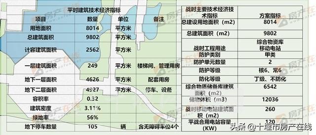 十堰重庆路颜值将大变样 北广场片区又一纯新盘喜提批前公示-15.jpg