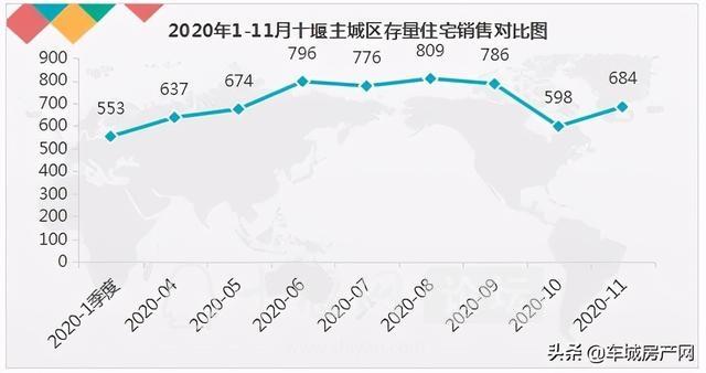 供应量上升,成交量攀升,11月十堰主城区楼市稳步前行-3.jpg