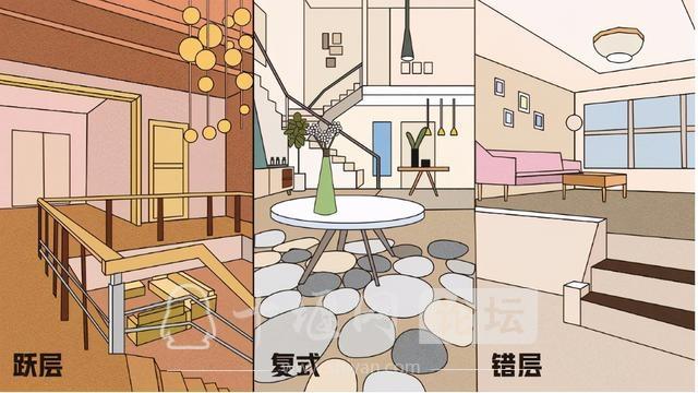 「收藏」十堰跃层房屋的装修注意要点-1.jpg