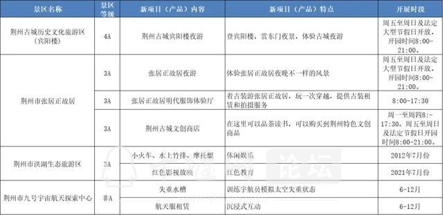 【湖北省A级旅游景区提质惠民行动】景区新项目新产品信息-8.jpg