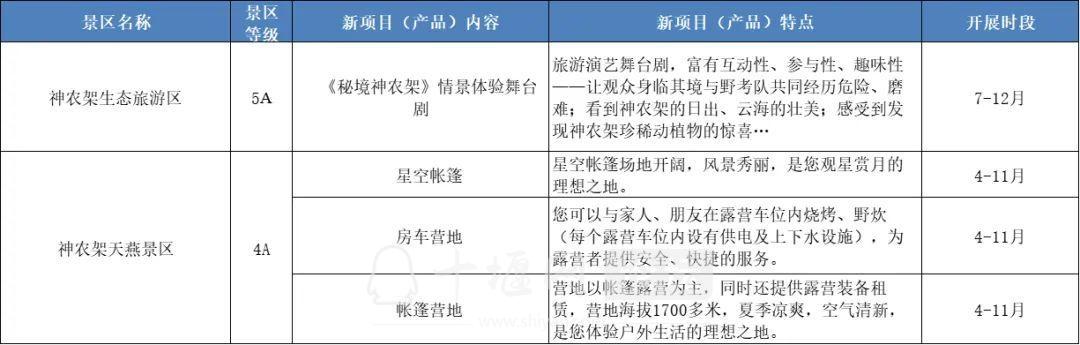 【湖北省A级旅游景区提质惠民行动】景区新项目新产品信息-17.jpg